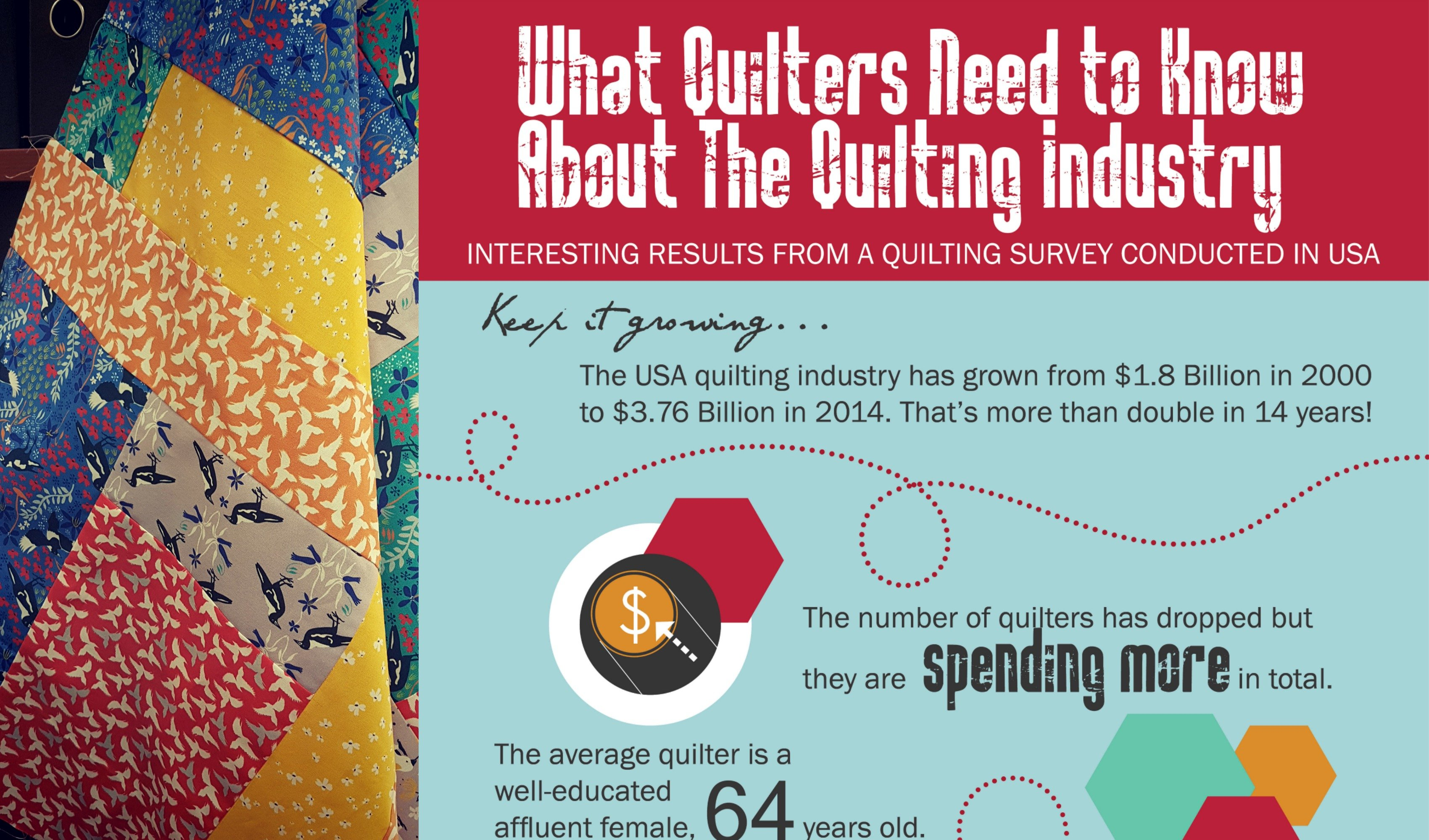 Quilting Survey Blog